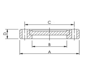 CF Blank Flanges, Rotatable