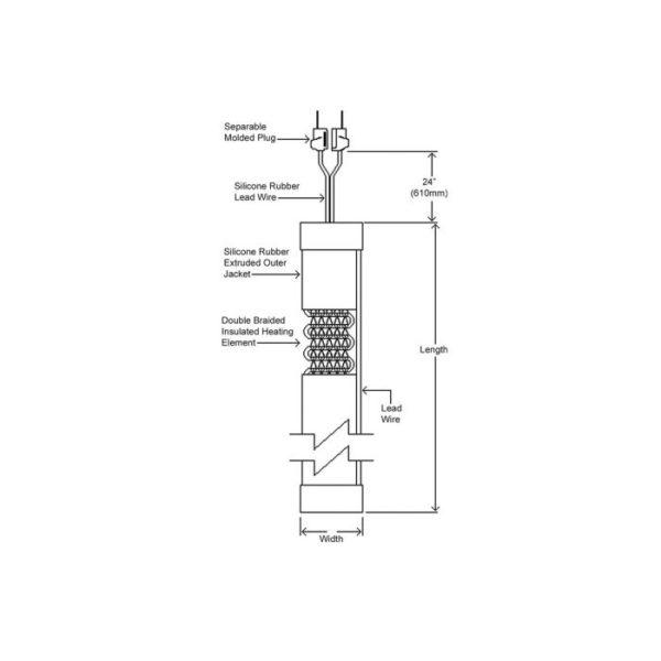 diagram of Heating tape